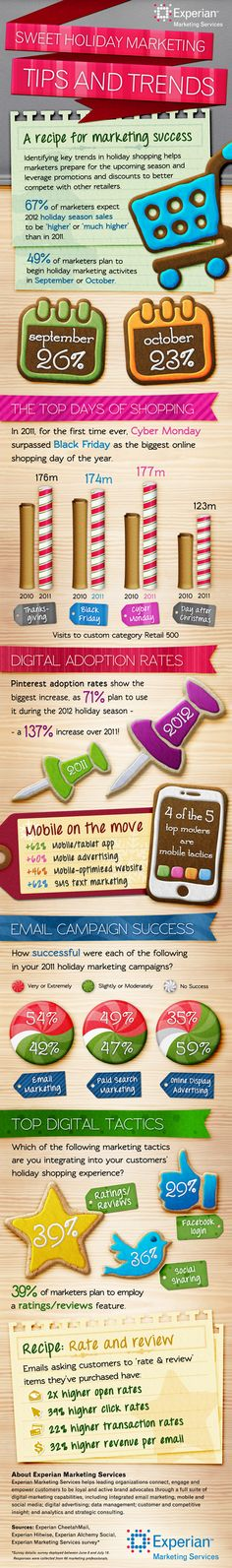 Holiday marketing infographic