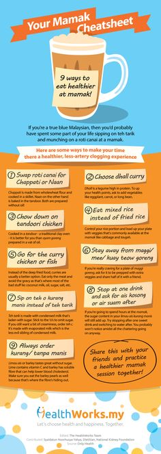 Mamak Cheatsheet, an #Infographic on how to eat healthier at the your favorite mamak joints!