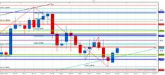 Price & Time Analysis: what to watch for before FOMC Foreign Exchange key levels you need to watch before FOMC: S&P 500, EUR/USD and USD/CAD. http://finance.yahoo.com/news/price-time-key-levels-watch-120000431.html;_ylt=Ar1XJkmBB7ykUSrp0CF1hV5eXfV_;_ylu=X3oDMTFhbWdxZmkxBHBvcwMxBHNlYwNuZXdzX2NvbW1lbnRhcnkEc2xrA3ByaWNldGltZWtleQ-- #forex #forextrader #forextrading #forexmarket #forexnews #trading #currencies #investments #investor