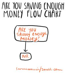 """Also, LOL what are """"savings""""??   37 Signs You're Owning This Whole Being Broke Thing"""