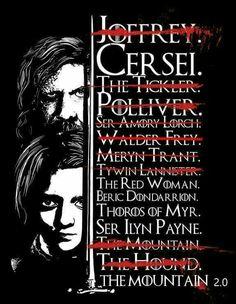 Game of Thrones - updated Arya&;s kill list Game of Thrones - updated Arya&;s kill list Game Frases Game Of Thrones, Arte Game Of Thrones, Game Of Thrones Arya, Game Of Thrones Decor, Game Of Thrones Shirts, Winter Is Here, Winter Is Coming, Arya Stark List, Ned Stark