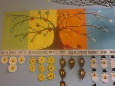 Preschool Birthday Board, Preschool Set Up, Classroom Birthday, Classroom Board, Toddler Classroom, Preschool Bulletin, Preschool Themes, Preschool Worksheets, Preschool Activities