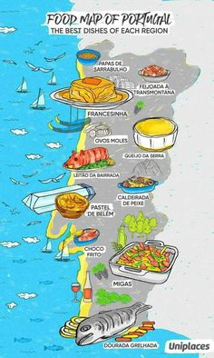 Regional food map infographic of Portugal as well as other European countries Video Rezept Algarve, Portugal Vacation, Portugal Travel Guide, Portugal Trip, Visit Portugal, Spain And Portugal, Food Map, Portuguese Culture, Portuguese Food