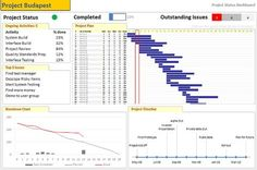 Hr Recruiting Metrics Dashboard Templates In Excel  Excel
