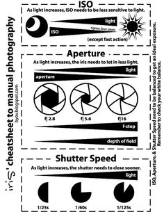 Printable, wallet-sized photography cheat sheet