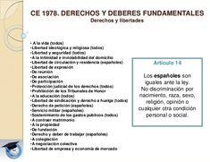 CE 1978. DERECHOS Y DEBERES FUNDAMENTALES Derechos y libertades • A la vida (todos) •Libertad ideológica y religiosa (todo...