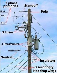 Meaning of Electrical Wire Color Codes ~ Electrical Engineering ...