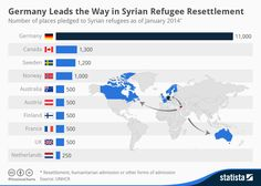 Infographic: Germany Leads the Way in Syrian Refugee Resettlement.(February 8th 2014)