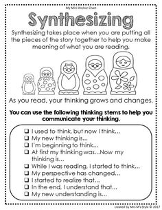 These reading comprehension anchor charts are a perfect fit for students interactive reading journals. Teach your students how to synthesize and so many other important skills!