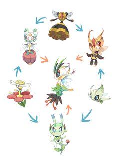 191 best pokémon fusion images on pinterest pokemon stuff pokemon