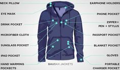 baubax-travel-jacket--nypost 12 Incredible Travel Accessories that will redefine the way you travel.Guiddoo