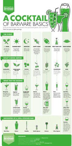 Cocktail of Barware Basics