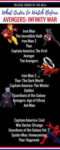 What movies to watch before Avengers Infinity War…Edit description