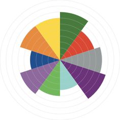 This is my current Titanium Wheel of Life.