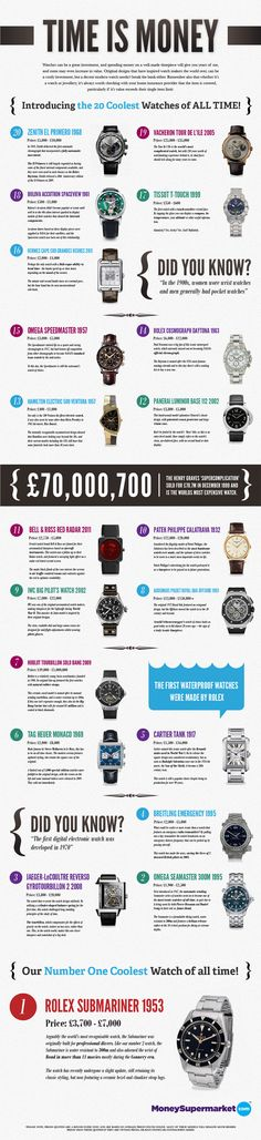 Time is money - The 20 coolest watches of all time - For more cool infographs…