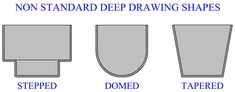 Deep Drawing Of Sheet Metal