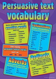 Persuasive Essays — Literacy Ideas