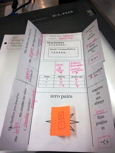 I've got a foldable for that!: integers, absolute value, zero pairs