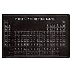 Periodic Modern Table Canvas Print, Oliver Gal