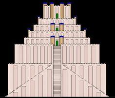 """Reconstrucción hipotética del Etemenanki """"Casa fundamento del Cielo y de la Tierra"""" o la """"Torre de Babel"""" de los textos bíblicos. Era un ziguratt- Gran mole recubierta de ladrillos que se alzaba sobre un grandísimo terraplén rectangular. Se cerraba por una muralla con 12 puertas que encerraba al templo y otras construcciones auxiliares. El ziguratt tenía 7 pisos de colores diferentes. Una escalera exenta llevaba al 2º piso y desde este se accedería a la cúspide."""