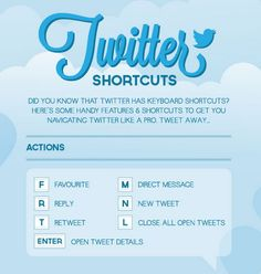 Twitter Shortcuts, for those who just haven't got time to click!