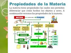 Science And Nature, Arduino, Engineering, Study, Teaching, Education, School, How To Make, Mary