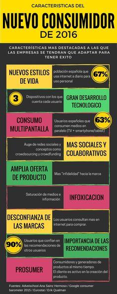 Hola: Una infografía sobre lasCaracterísticas del nuevo consumidor. Vía Un saludo