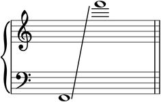 Freddie Mercury range (F2-F6, with falsetto) - The vocal range of Freddie Mercury-3 octaves.