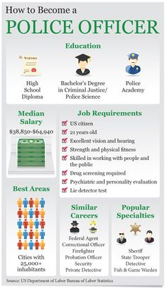 How to Become a Police Officer #infographics Haha! Police Officers in what state make this median salary!? I want my husband and I to move there! Lmao!