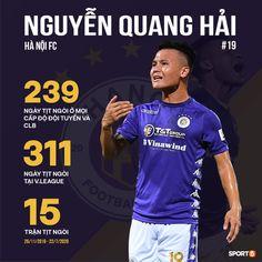 Quang Hải chạm đáy hình sin: Thống kê nửa đầu mùa giải tệ chưa từng có từ khi chơi chuyên nghiệp