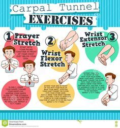 """carpal-tunnel-exercises-infographic-vector-illustration-74834259.jpg (1300×1390)  <a class=""""pintag searchlink"""" data-query=""""%23carpal"""" data-type=""""hashtag"""" href=""""/search/?q=%23carpal&rs=hashtag"""" rel=""""nofollow"""" title=""""#carpal search Pinterest"""">#carpal</a> tunnel syndrome  #home remedies for carpal tunnel #get rid of carpal tunnel"""