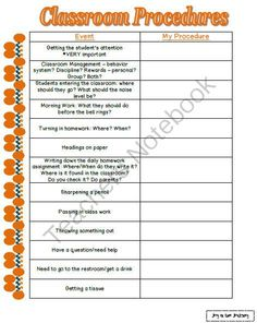 Classroom Procedures Checklist from Joy in the Journey on TeachersNotebook.com - (5 pages) - Here is a checklist of many of the procedures you will need to decide upon when setting up your classroom. The most effective behavior management is a teacher who is prepared with a plan for a myriad of situations. This packet is useful for a new teacher