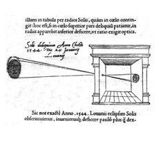 Principio di funzionamento di una camera oscura. Frisius 1544