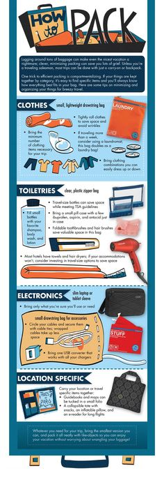 How to pack! #TravelStore #TravelInfographics #TravelTips #Packing #Traveling