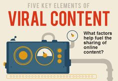 Infographic: 5 Elements of Viral Content - Marketing Technology Blog