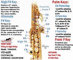 09ac196c0e8d75c0f68ebe57c5045083 saxophones soprano 46 best saxophones images saxophones, clarinet, guitar