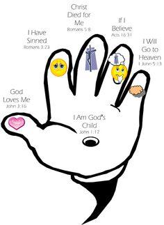 The Gospel Hand  Deus me ama Eu pequei: (Cristo Morreu POR MIM Se eu Acreditar, Vou par o Céu Sou UMA Criança de Jesus!