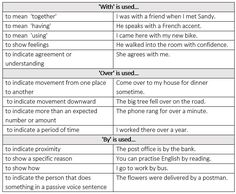 Prepositions - With, Over and By - learn English,preposition,grammar,english