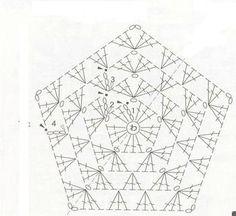 Pentagon Granny crochet chart