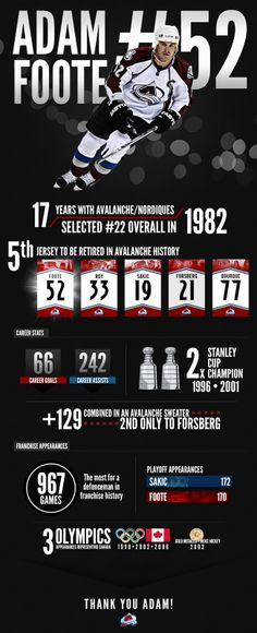 Adam Foote Avalanche   #infographic #Sports #Avalanche