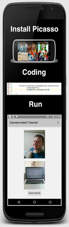 Testing picasso image library on android app