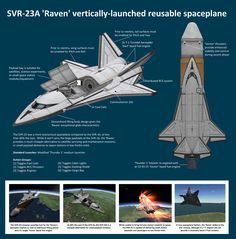 Raven Photo by Space Projects, Space Crafts, New Space Shuttle, Kerbal Space Program, Nasa Space Program, Starship Concept, Space Fighter, Space Launch, Space Engineers