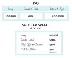 iso-shuttersppeds by simplyvonne, via Flickr