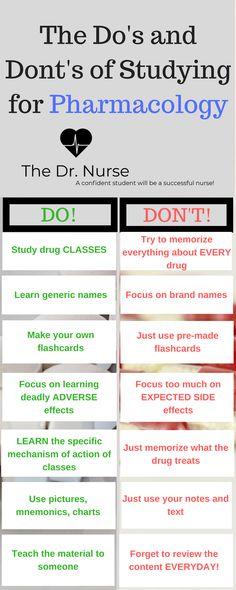 Pharmacology is one of the toughest subjects in nursing school. BUT, I have created a list of specific and proven study strategies that will help you ace Pharm! Be sure to click through for the full blog post. Nursing | Pharmacology | Nursing school | Nur