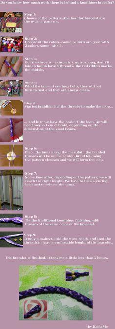 Kumihimo bracelet tutorial by ~knotsme on deviantART