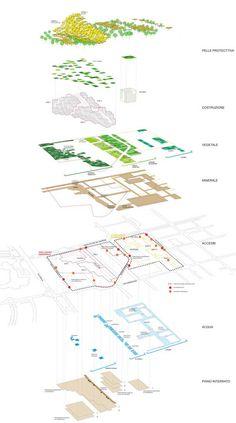 Centro Direzionale Exploration and Production di ENI. San Donato Milanese