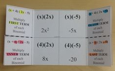 FOIL Foldable for Multiplying Binomials Inside Example