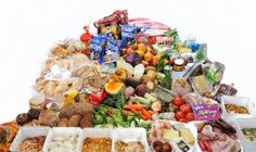 Indonesia is the second-largest contributor of food waste in the world after Saudi Arabia. Several studies have found more than of solid waste in two Indonesian cities – Surabaya in East Java and Bogor in West Java – is from food. Turkey Recipes, Dog Food Recipes, Turkey Food, Honduras Food, Denmark Food, Norway Food, Expired Food, New Zealand Food, Food Science
