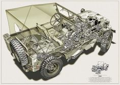 """Willys MB """"Jeep"""" - Forgotten Futures"""