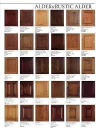 Kitchen Cabinets Image Result For Rustic Kitchen Cabinets Wood Cupboards Ideas Lantai Kayu Kayu Lantai